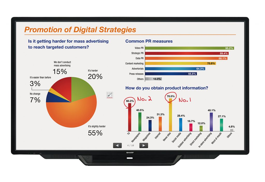 Sharp PN80TC3 Interactive Whiteboard Digital Strategies